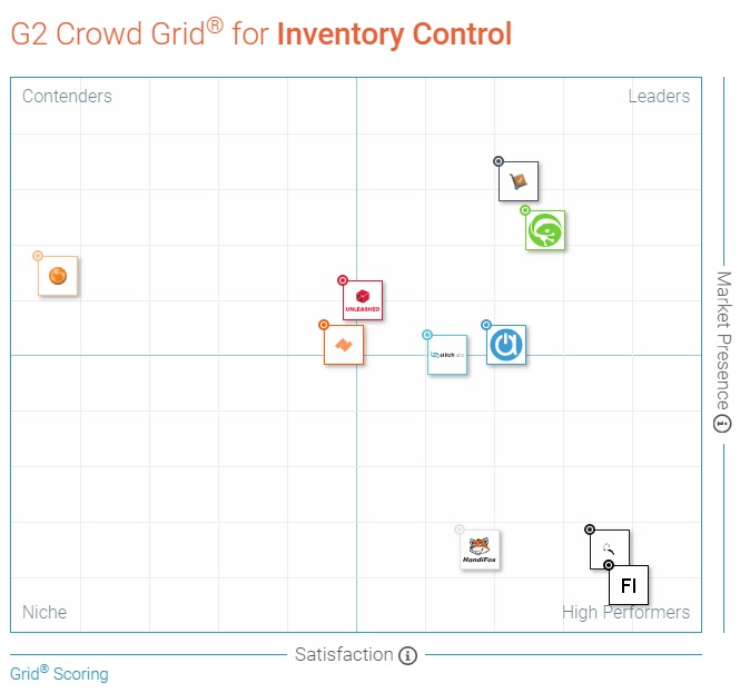 G2Crowd_Grid.jpg
